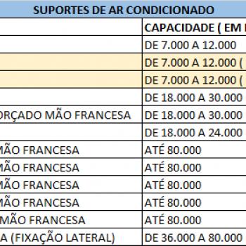 TABELA DE SUPORTES